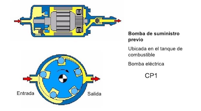 Bomba De Gasolina El 233 Ctrica Para Qu 233 Sirve Y Mantenimiento