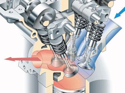 El rol de las válvulas del motor, ¿para qué sirven?