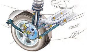 Cómo eliminar los chirridos de los discos de freno del coche