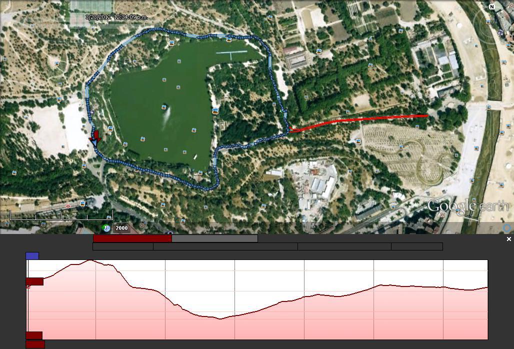 Circuito Wipeout Madrid : El circuito de la madrid ecocity