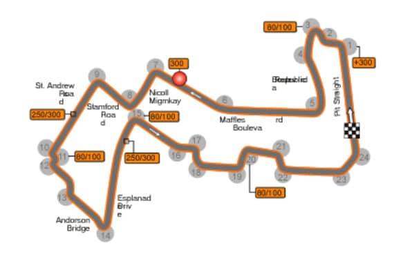 Circuito Marina Bay Singapur