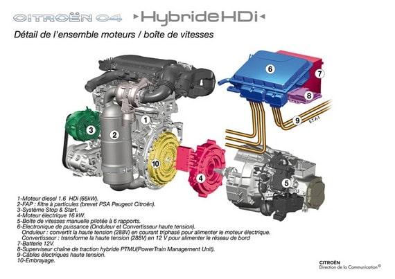 citroen-c4-hybride-hdi-2006-8