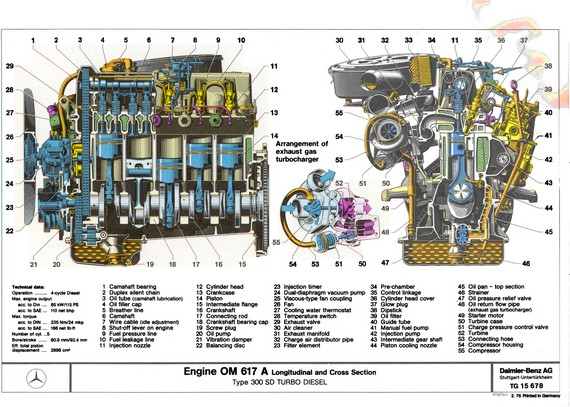 esquema-om617-1