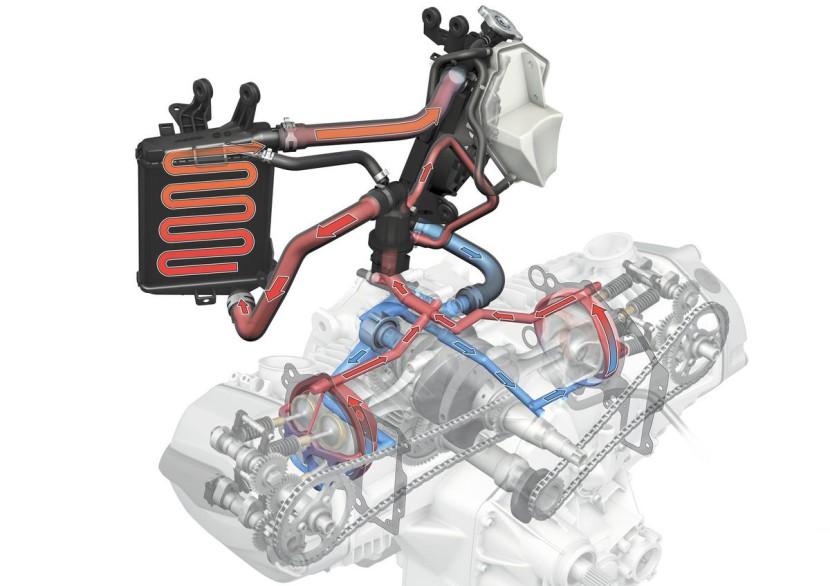Motor bóxer de BMW