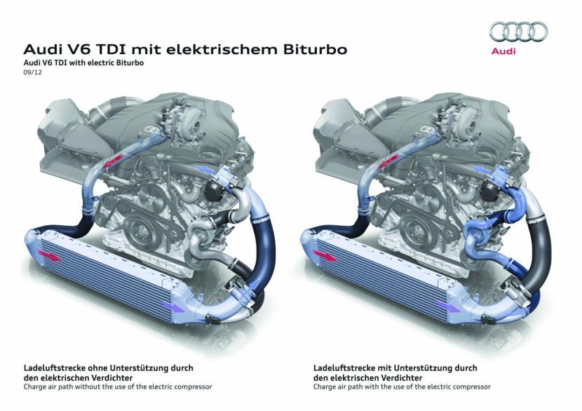 Muestra del asistente eléctrico al turbo