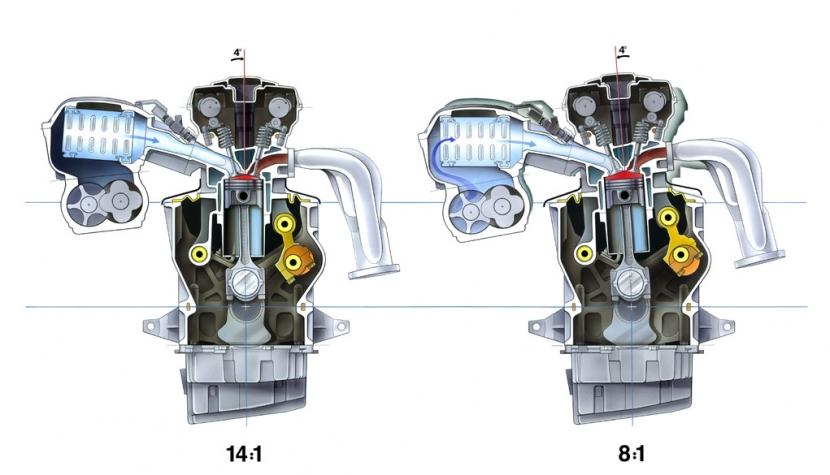 Esquema de la inclinación de un motor SVC