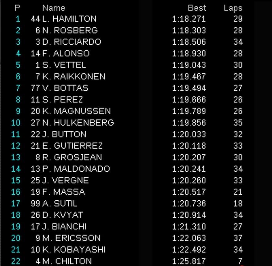 GP Monaco 2014