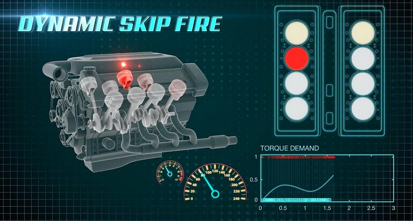 general-motors-dynamic-skip-fire