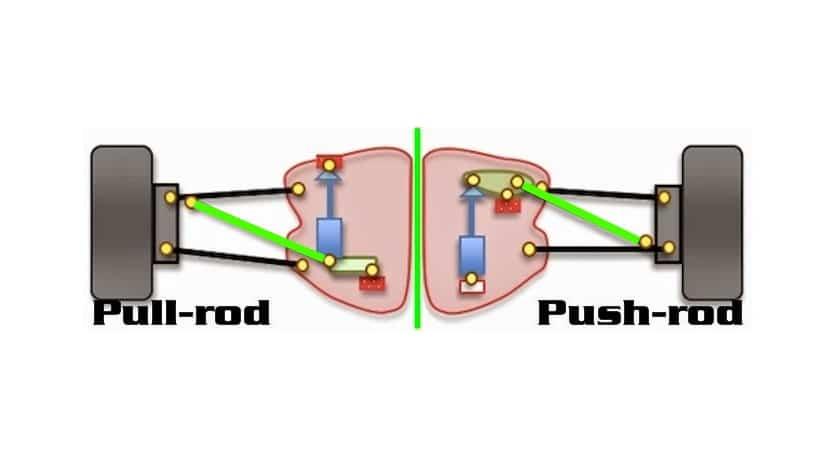 Pull-rod vs push-rod