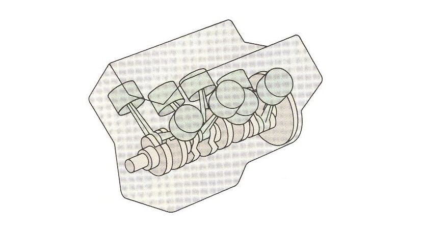 Disposición de los cilindros en un V8