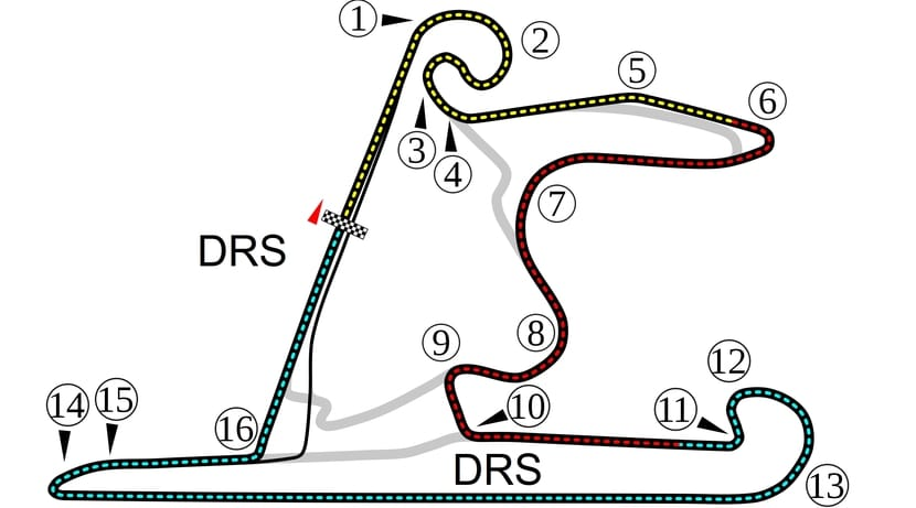 Circuito de Shanghai F1