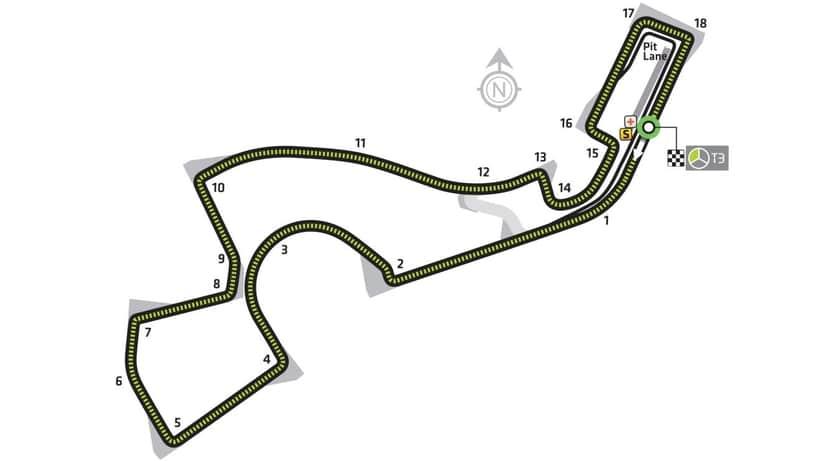 Circuito de Sochi