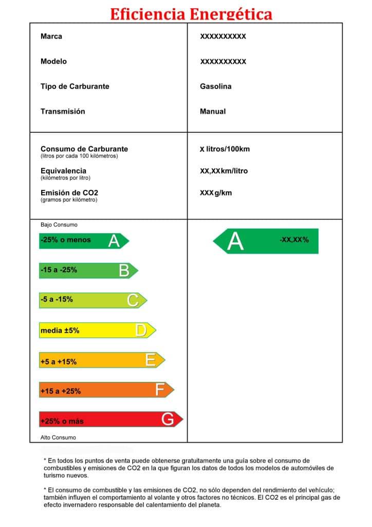 Etiqueta de eficiencia energética de coches