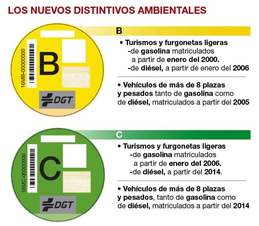 DGT Eco Etiqueta B - C