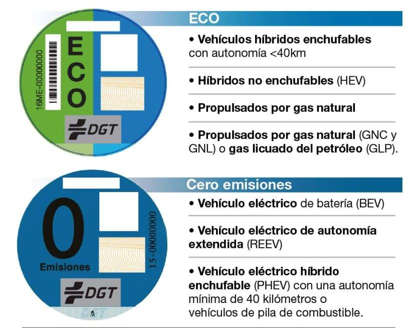 DGT Eco Etiqueta ECO - Cero