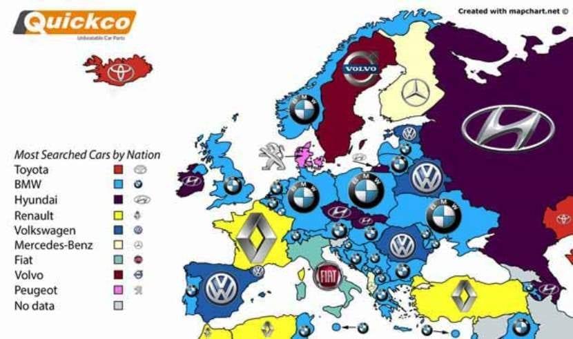 Marcas de coches más buscadas en 2016 Europa
