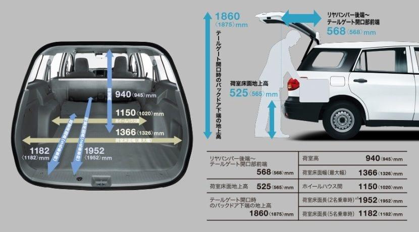 Mitsubishi Lancer Cargo
