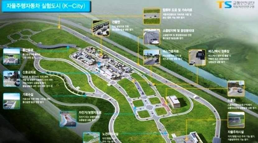 K City Korea Coche Autónomo