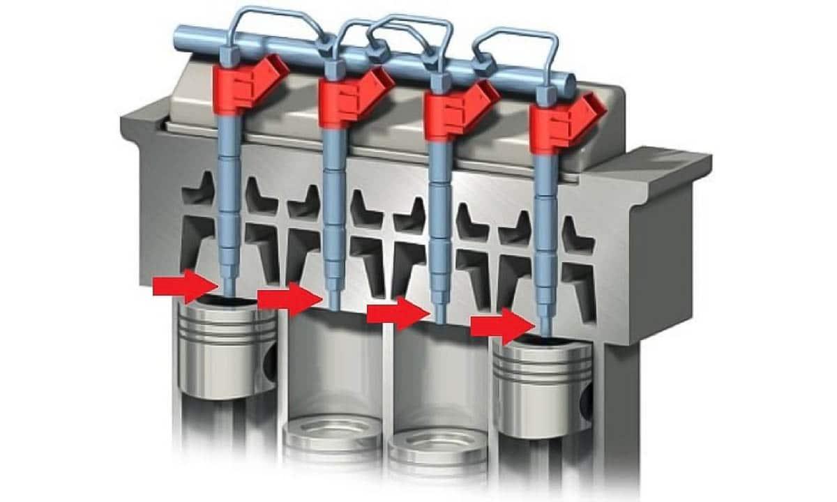 Inyectores de un motor