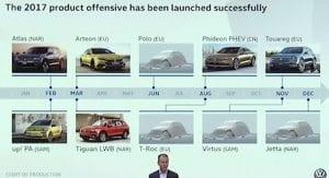 Planes de Volkswagen para 2017