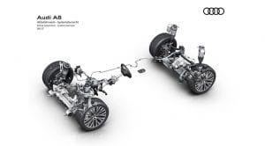 Suspensión neumática del nuevo Audi A8