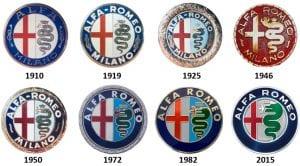 Historia Logo Alfa Romeo