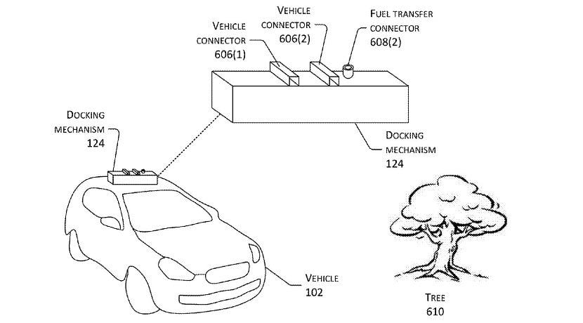 Patente del Dron de Amazon que carga el coche en marcha