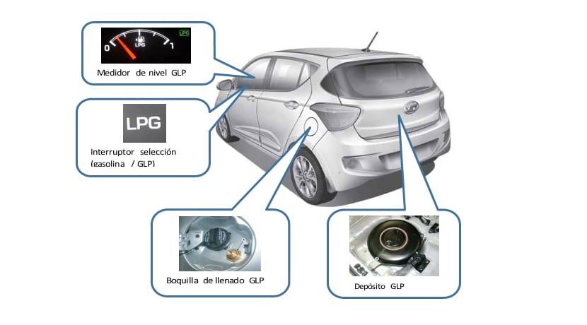 Hyundai i10 GLP