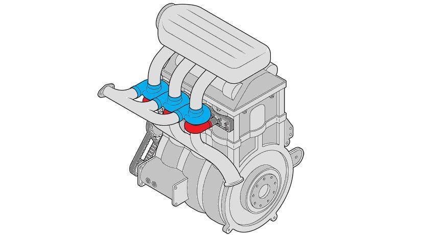 Motor con un turbo por cilindro