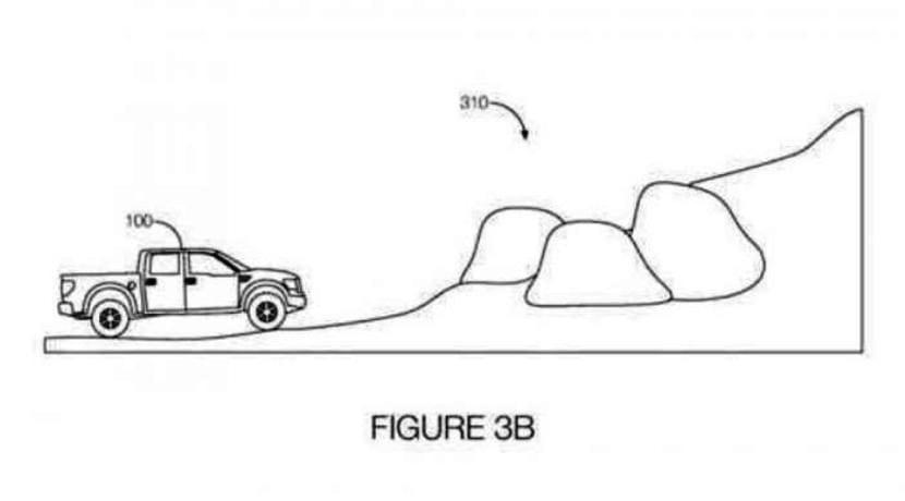 ford registra un sistema de conducci u00f3n aut u00f3noma off road