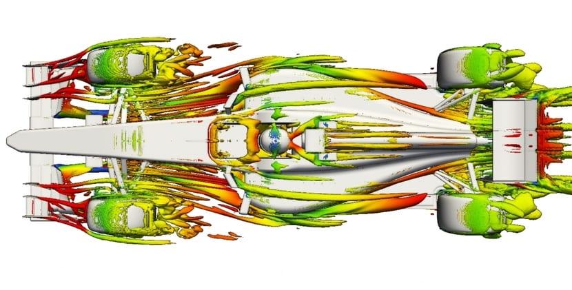 Modelo de CFD de un F1