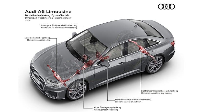 Dirección dinámica cuatro ruedas Audi A6