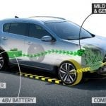 Kia Sportage CRDi EcoDynamics+ Mild-Hybrid