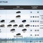 Jeep esquema producto 2022