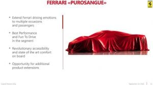 Ferrari Purosangue Plan Industrial