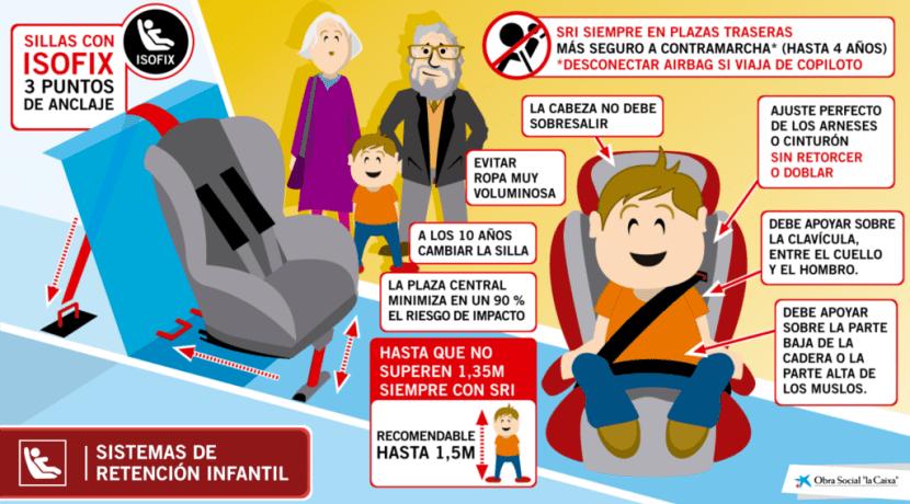 Elegir sillas de coches para niños