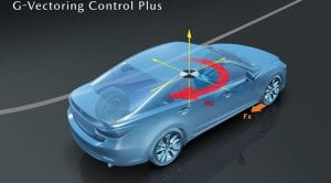Mazda G-Vectoring Control Plus