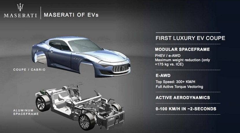 Maserati Alfieri plataforma para coches eléctricos