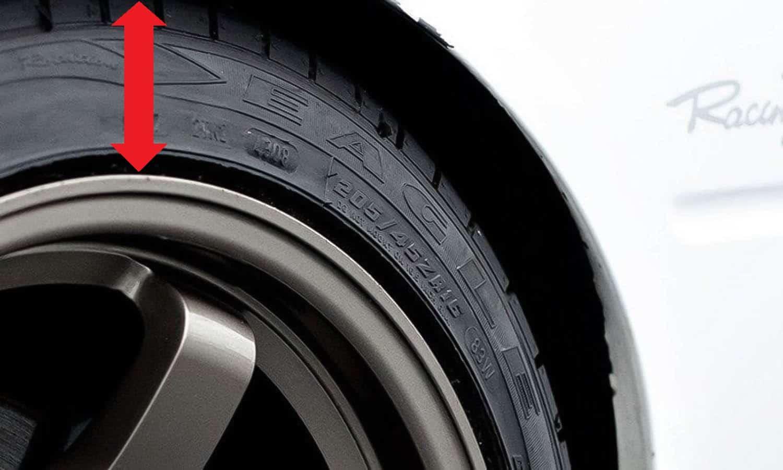 El segundo número es el perfil de los neumáticos