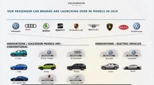 Nuevos modelos para 2019 del Grupo Volkswagen