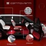 Materiales dle Fiat Centoventi