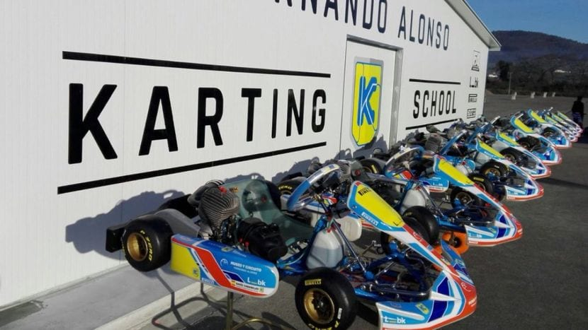 Alonso Circuito-Museo