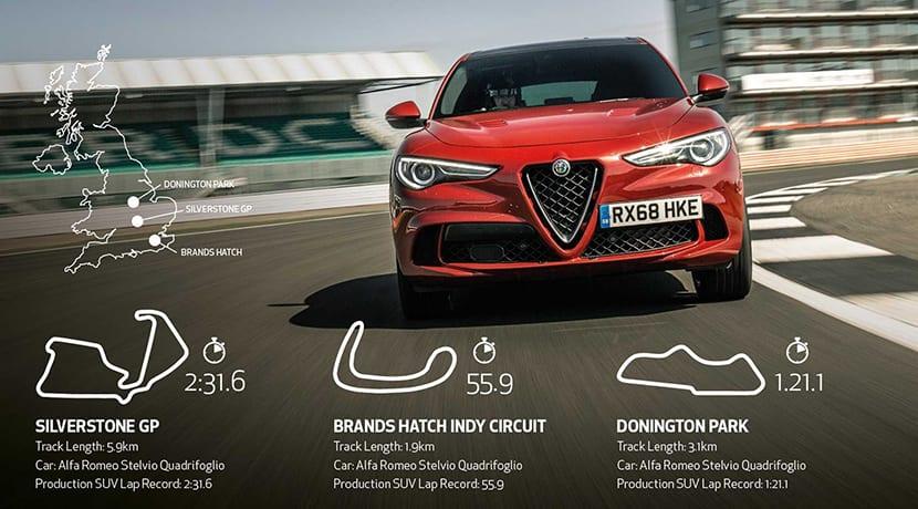 Alfa Romeo Stelvio Quadrifoglio récords en circuito