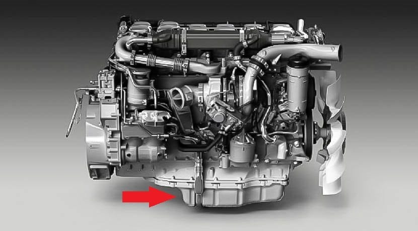 Ubicación del cárter de un motor