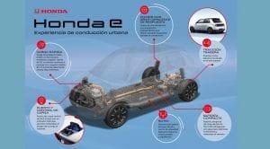 Honda e características técnicas