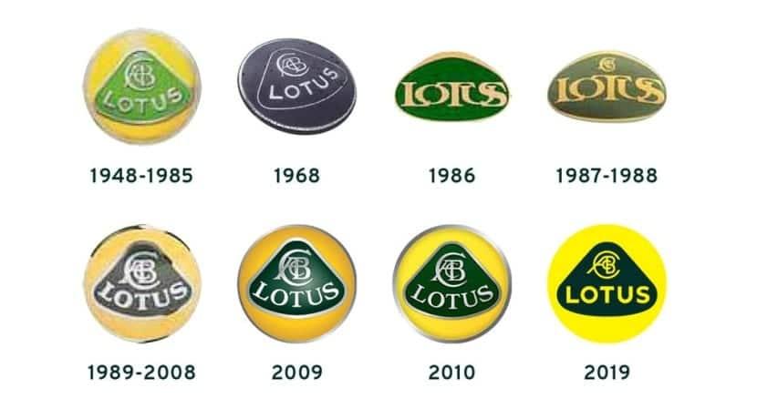 Lotus cars logos