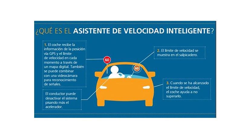 Asistente de velocidad inteligente obligatorio 2022