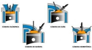 Tipos de cámaras de combustión de un motor