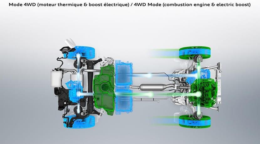 Peugeot 3008 GT Hybrid4 esquema distribución energía