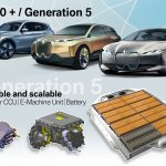 Estrategia electrificación Grupo BMW 1